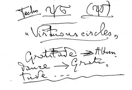 004941 Virtuous circles edited