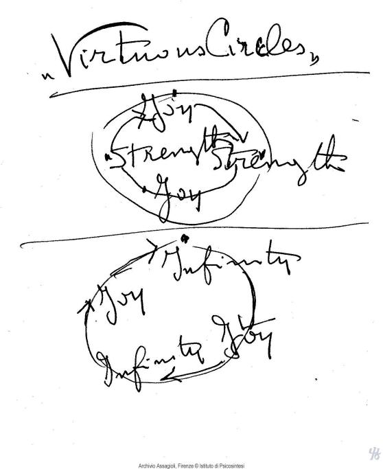 004942 virtuous circle of joy infinity